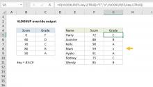 Excel formula: VLOOKUP override output