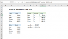Excel formula: VLOOKUP with variable table array