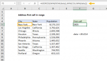 Excel formula: Address of first cell in range