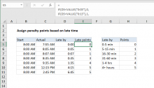 Excel formula: Assign points based on late time