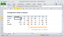 Excel formula: Average last 5 values in columns
