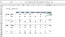 Excel formula: Average pay per week