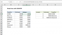 Excel formula: Break ties with helper column and COUNTIF