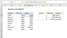 Excel formula: Break ties with helper column and COUNTIF