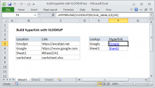 Excel formula: Build hyperlink with VLOOKUP