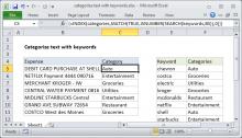 Excel formula: Categorize text with keywords