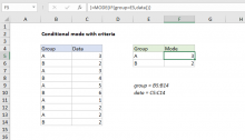 Excel formula: Conditional mode with criteria