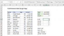 Excel formula: Count between dates by age range