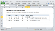 Excel formula: Count day of week between dates