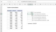 Excel formula: Count or sum variance