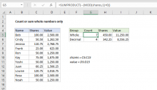 Excel formula: Count or sum whole numbers only