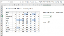 Excel formula: Count rows with at least n matching values