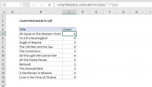 Excel formula: Count total words in a cell