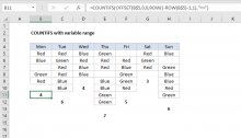 Excel formula: COUNTIFS with variable range