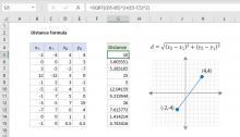 Excel formula: Distance formula