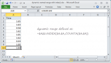 Excel formula: Dynamic named range with INDEX