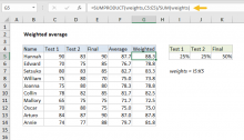 Excel formula: Weighted average
