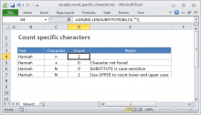 Excel formula: Count specific characters in a cell