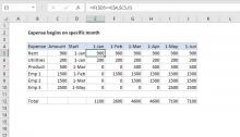 Excel formula: Expense begins on specific month