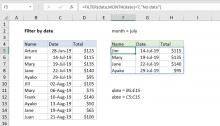 Excel formula: Filter by date