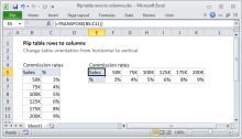 Excel formula: Flip table rows to columns