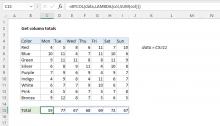 Excel formula: Get column totals