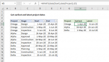 Excel formula: Get earliest and latest project dates