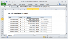 Excel formula: Get nth day of week in month