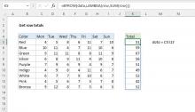 Excel formula: Get row totals