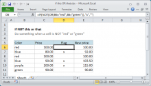 Excel formula: If NOT this or that