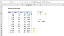 Excel formula: Last n rows