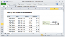 Excel formula: Max if criteria match