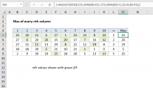 Excel formula: Max of every nth column
