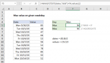 Excel formula: Max value on given weekday