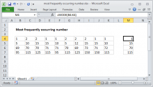 Excel formula: Most frequently occurring number