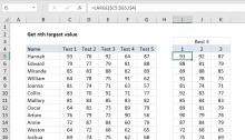 Excel formula: nth largest value