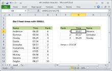 Excel formula: nth smallest value