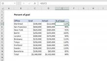 Excel formula: Percent of goal