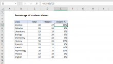 Excel formula: Percent of students absent