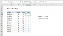Excel formula: Rank if formula