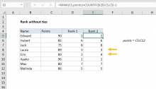 Excel formula: Rank without ties