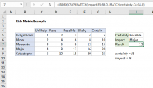 Excel formula: Risk Matrix Example