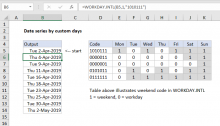 Excel formula: Series of dates by custom days