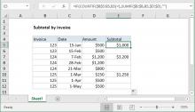 Excel formula: Subtotal by invoice number