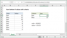 Excel formula: Sum bottom n values with criteria