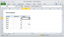 Excel formula: Sum by group