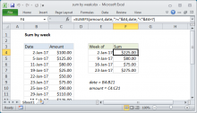 Excel formula: Sum by week