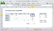 Excel formula: Sum lookup values using SUMIF