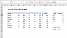 Excel formula: Sum text values like numbers