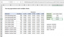 Excel formula: Two-way approximate match multiple criteria